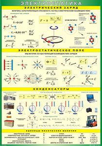 Таблица Электростатика