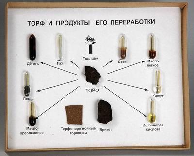 Коллекция «Торф и продукты его переработки»
