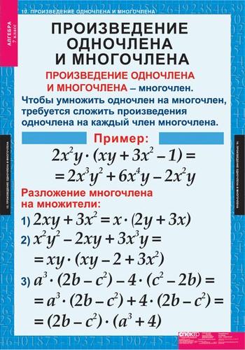 Таблицы Алгебра 7 класс