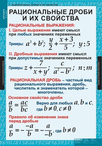 Таблицы Алгебра 8 класс