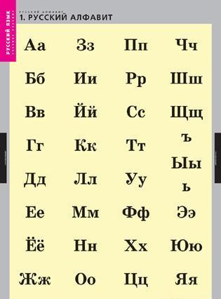 Таблицы Русский алфавит