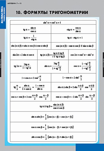 Таблицы Алгебра 7-11 класс