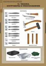 """Комплект таблиц """"Декоративно-прикладное творчество.  Создание изделий из древесины и металлов"""""""