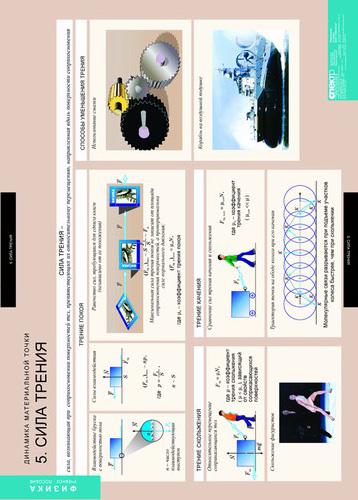 Таблицы Динамика и кинематика материальной точки