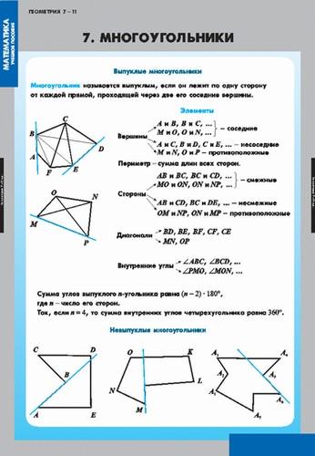 Таблицы Геометрия 7-11 класс