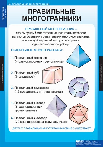 Таблицы Геометрия 10 кл.