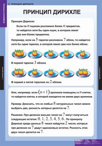 Таблицы Комбинаторика