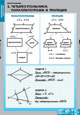 Таблицы Многоугольники
