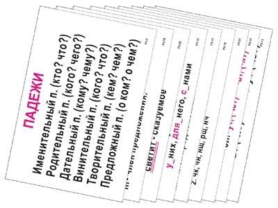 Таблицы Опорные по русскому языку для начальной школы