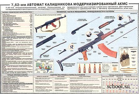 Плакат Автомат 7,62 мм АКМС