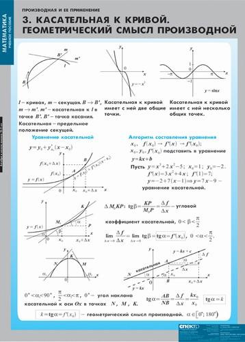 Таблицы Производная и ее применение