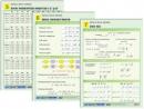 """Комплект таблиц по алгебре раздаточный """"Алгебра. Числа. Формулы"""""""