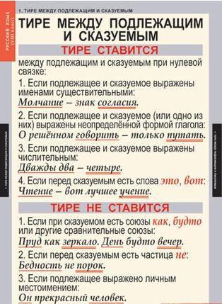 """Таблицы """"Русский язык. 8 класс"""""""
