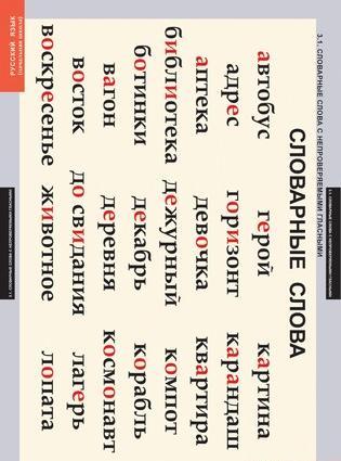 Таблицы Словарные слова
