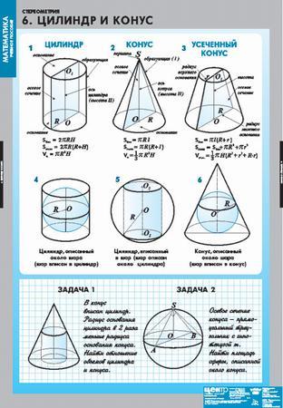 Таблицы Стереометрия