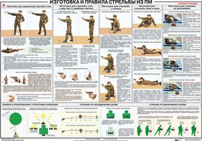 Плакат Приемы и правила стрельбы из пистолета ПМ