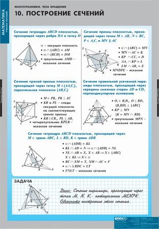 Таблицы Многогранники. Тела вращения