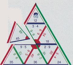"""Математическая пирамида """"Умножение"""""""