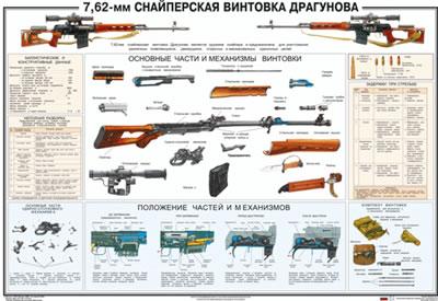 Плакат Снайперская винтовка Драгунова