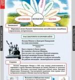 """Печатные пособия по дисциплине """"Русский язык и развитие речи"""""""