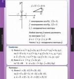 Печатные пособия для кабинетов математики