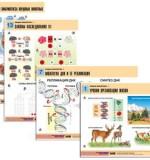 Таблицы для кабинетов биологии