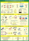 Таблица Электродинамика