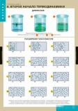 Таблицы Термодинамика