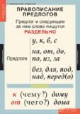 Таблицы Русский язык 1 класс