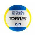 Мячи для мини баскетбола