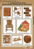 """Комплект таблиц """"Декоративно-прикладное творчество. Резьба по дереву, выпиливание выжигание"""""""