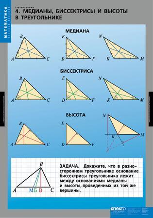Таблицы Треугольники