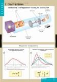 Таблицы Молекулярно-кинетическая теория