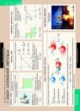 Таблицы Законы сохранения. Динамика периодического движения